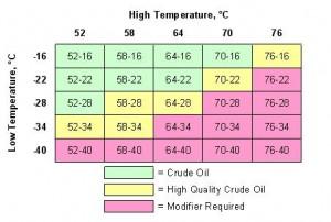 187 Grading Chart